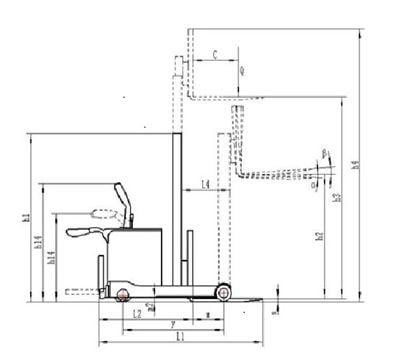 PS 15RMמפרט מלגזה אדם הולך - מלגזה משקל נגדי - ש.ב שינוע PS15RM
