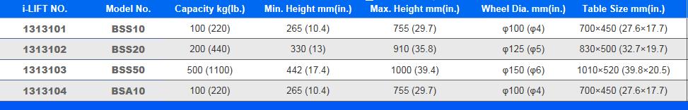 """במת הרמה ניידת נירוסטה ל 150 קג S106 1 - במת הרמה ניידת נירוסטה ל 150 ק""""ג S106"""