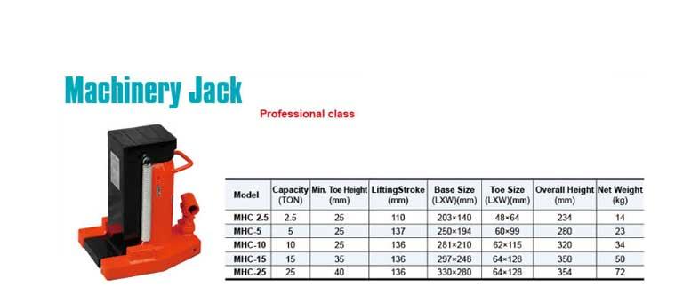 גק הרמה דגם MHC מפרט - גק הרמה תעשייתי דגם-MHC