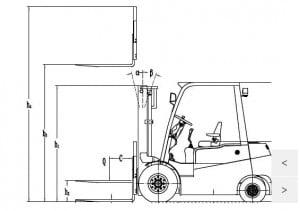 מלגזה-חשמלית-ארבע-גלגלים-דגם-FE4PNoblelift-2