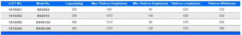 מלגזון-ידני-200---400-קגM111---NS-NF מפרט