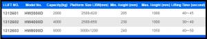משטחי הרמה - מספריים אופקיים דגם HWD 1