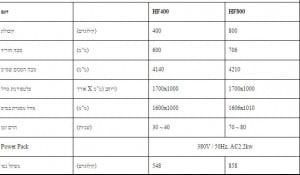 משטחי הרמה מספריים אנכיים כפולים דגם HF 1 300x175 - משטחי הרמה מספריים אנכיים כפולים דגם HF