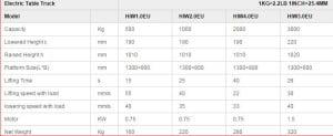 משטחי-הרמה-מספריים-בודדים-HIW-2