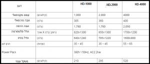 משטחי הרמה - מספרים אנכיים כפולים דגם HD 2