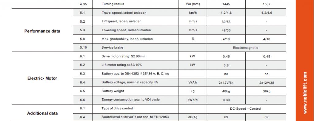 עגלה חשמלית מיני-EPT-15 2
