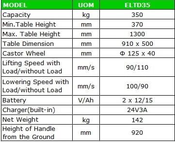 מפרט שולחן הרמה נייד חשמלי דגם-ETFD מפרט