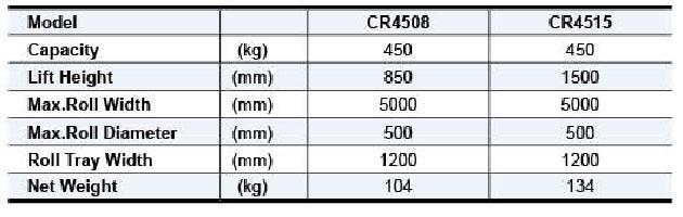 מלגזון אידראולי להרמת גלילים דגם -CR.png מפרט