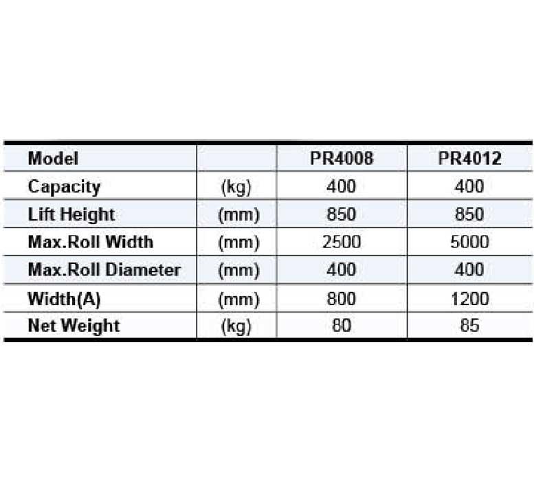 מלגזון-הרמת-גלילים-למשקל-של-עד-400-קג-מפרט