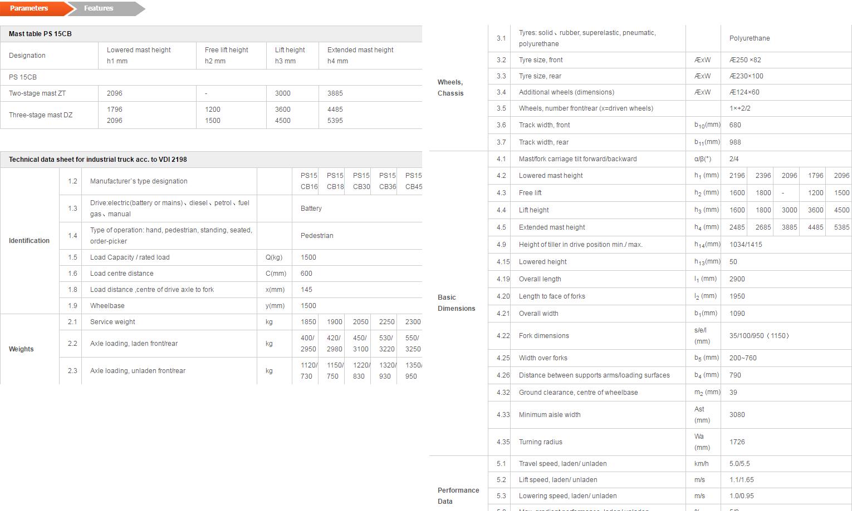 PS 15CB מלגזה אדם הולך מפרטים - מלגזה משקל נגדי - ש.ב שינוע PS 15CB